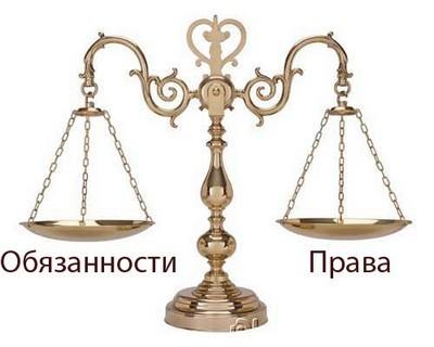 Права и обязанности обладателя