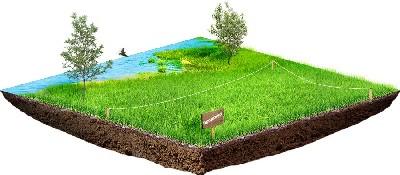 Ограничение в пользовании землей