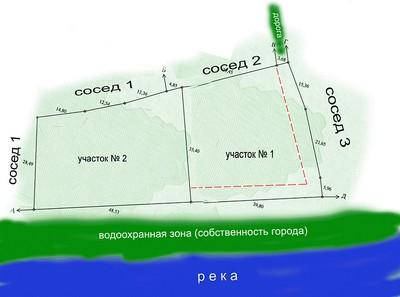 План схема наложения ограничения