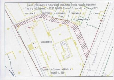 Схема установления обременения на участок
