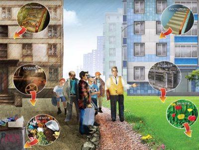 содержание и текущий ремонт жилья что входит