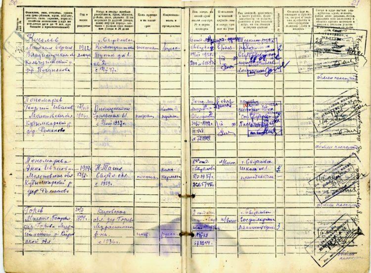 Какие оформляются документы при покупке авто